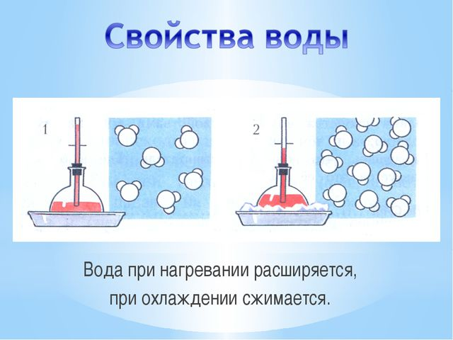 Вода при нагревании расширяется, при охлаждении сжимается. Слой 11, слой 12