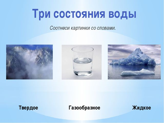 Соотнеси картинки со словами. Три состояния воды Твердое Газообразное Жидкое...