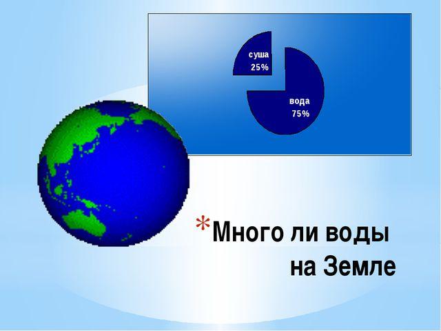 Много ли воды на Земле