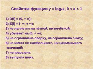 Свойства функции у = logax, 0 < a < 1 1) D(f) = (0, + ∞); 2) E(f) = (- ∞, + ∞
