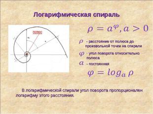 Логарифмическая спираль полюс - расстояние от полюса до произвольной точки на
