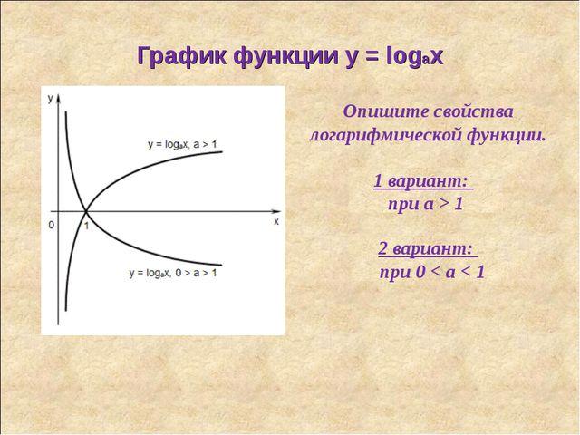График функции y = logax Опишите свойства логарифмической функции. 1 вариант:...