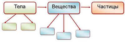 http://festival.1september.ru/articles/638401/2.jpg
