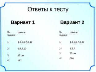 Ответы к тесту Вариант 1 Вариант 2 № задания ответы 1.1,3,5,6,7,9,10 2.1,6