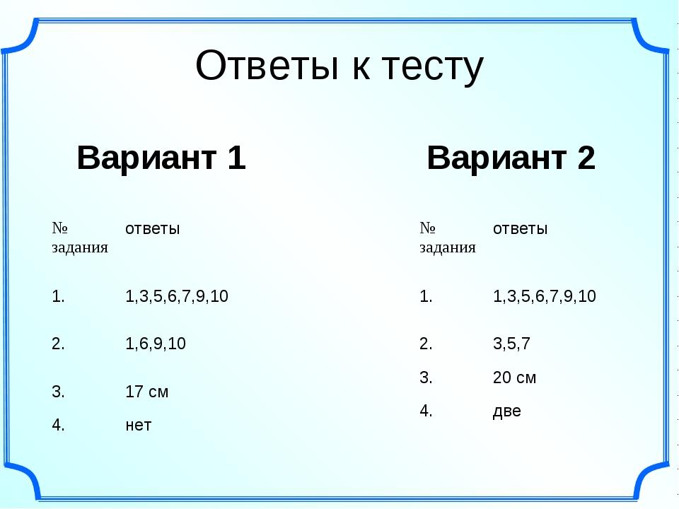 Ответы к тесту Вариант 1 Вариант 2 № задания ответы 1.1,3,5,6,7,9,10 2.1,6...