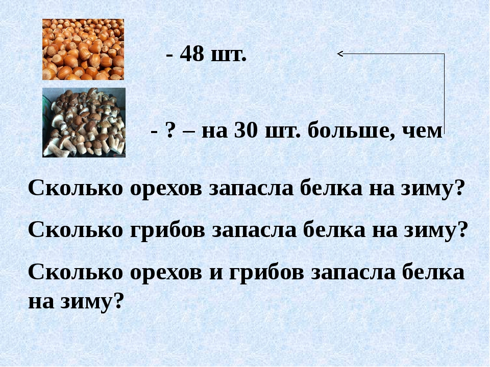 - 48 шт. - ? – на 30 шт. больше, чем Сколько орехов запасла белка на зиму? Ск...