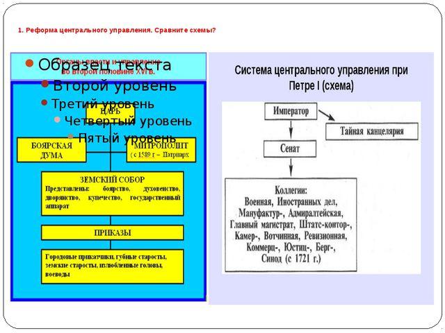 1. Реформа центрального управления. Сравните схемы?