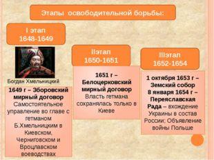 Освоение Сибири Основная цель землепроходцев – добыча пушнины Народы Сибири п