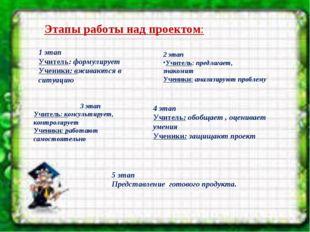 Этапы работы над проектом: 1 этап  Учитель: формулирует Ученики:вживаются