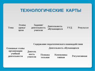 ТЕХНОЛОГИЧЕСКИЕ КАРТЫ Основные этапы организации учебной деятельностиСодержа
