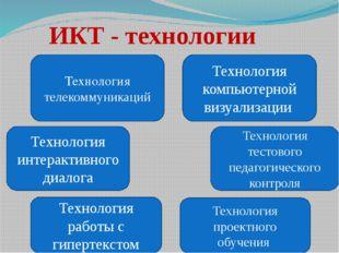 ИКТ - технологии Технология телекоммуникаций Технология интерактивного диалог