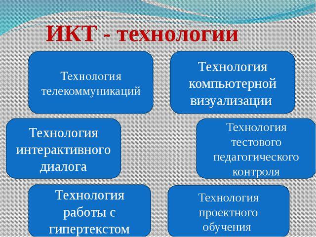 ИКТ - технологии Технология телекоммуникаций Технология интерактивного диалог...