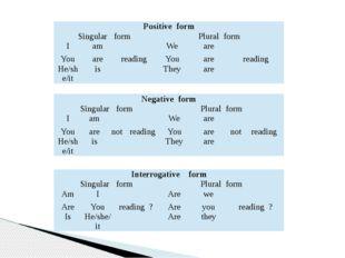Positive form Singular form Plural form I am We are Y