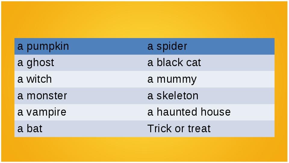a pumpkina spider a ghosta black cat a witcha mummy a monstera skeleton a...