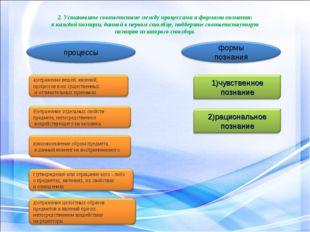 2. Установите соответствие между процессами и формами познания: к каждой пози