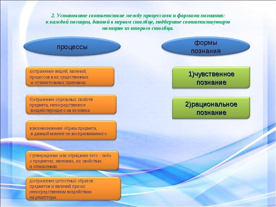 2. Установите соответствие между процессами и формами познания: к каждой пози...