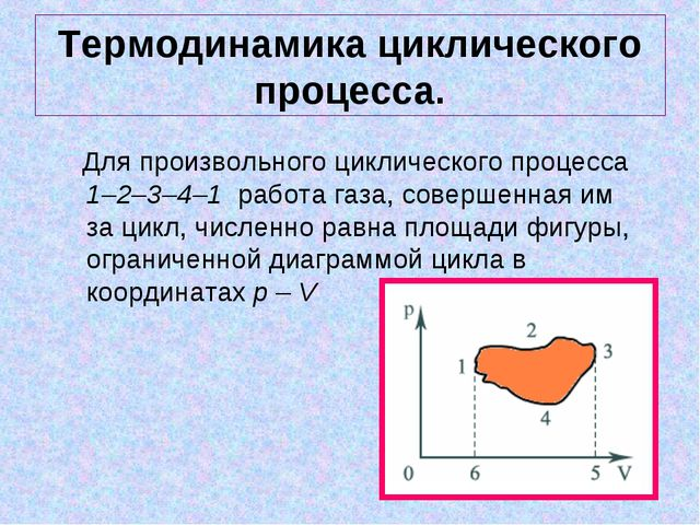 Термодинамика циклического процесса. Для произвольного циклического процесса...