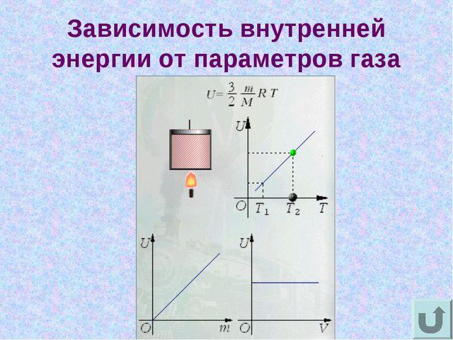 Зависимость внутренней энергии от параметров газа