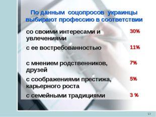 По данным соцопросов украинцы выбирают профессию в соответствии * со своими