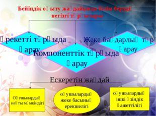 Бейіндік оқыту жағдайында білім берудің негізгі тұрғылары Жеке бағдарлық тұрғ