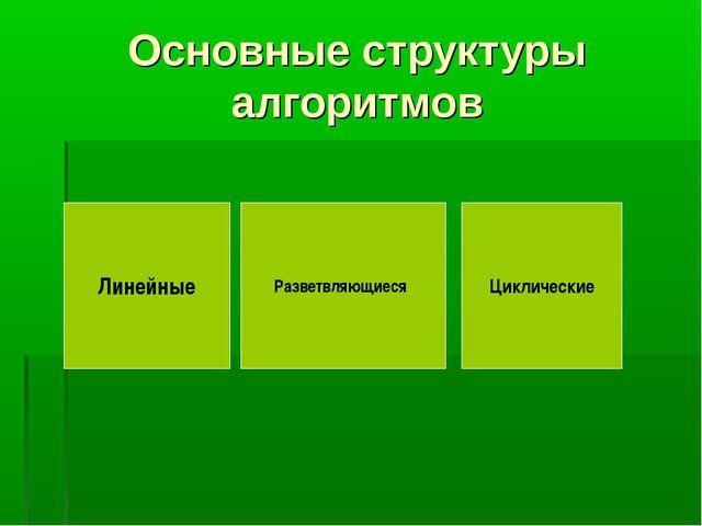 Основные структуры алгоритмов Линейные Разветвляющиеся Циклические