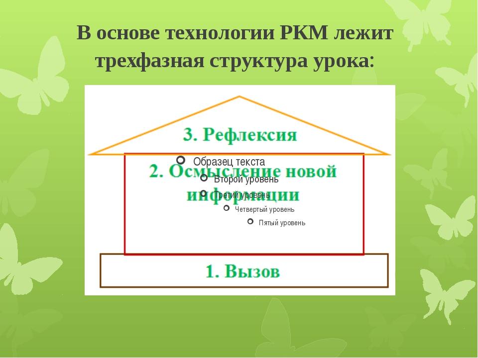 В основе технологии РКМ лежит трехфазная структура урока: