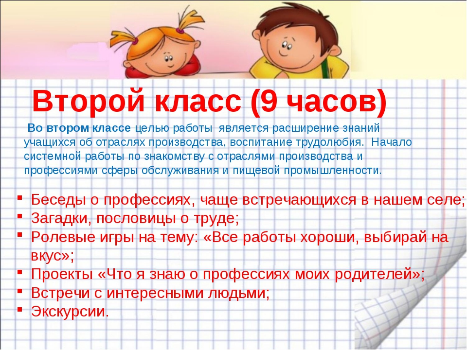 Второй класс (9 часов) Беседы о профессиях, чаще встречающихся в нашем селе;...