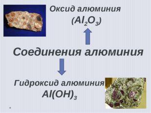 Соединения алюминия Оксид алюминия (Al2O3) Гидроксид алюминия Al(OH)3
