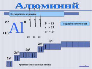 Электронное строение 27 Аl +13 0 2e 8e 3e 1s2 2s2 2p6 3s2 3p1 Краткая электро