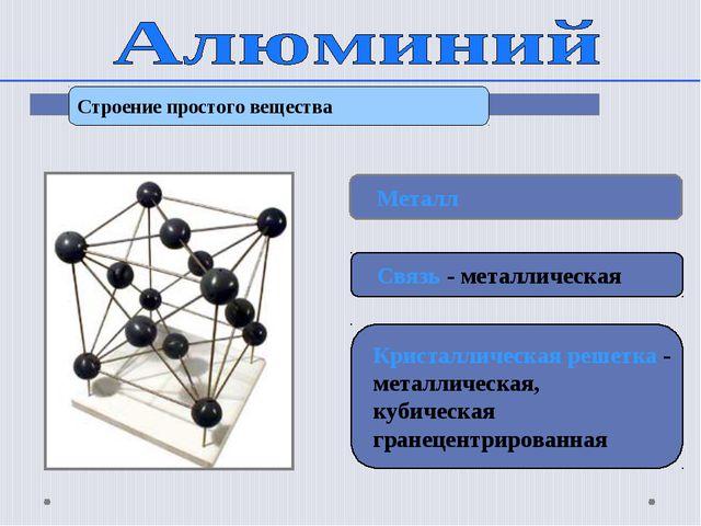 Строение простого вещества Металл Связь - металлическая Кристаллическая решет...
