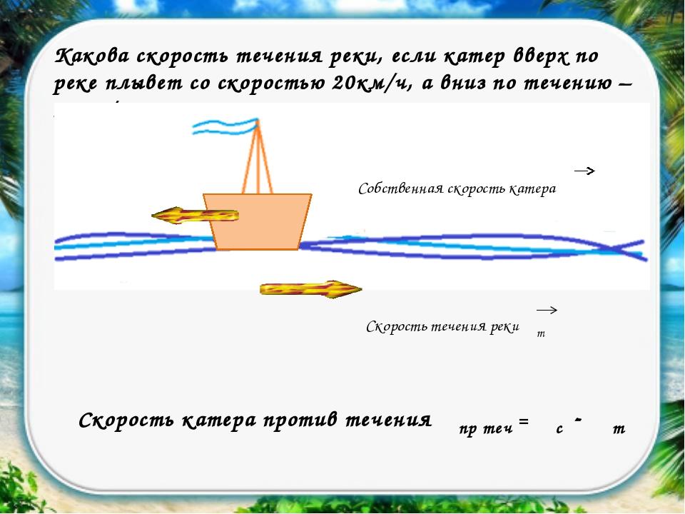 Какова скорость течения реки, если катер вверх по реке плывет со скоростью 20...