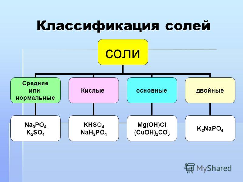 http://images.myshared.ru/403545/slide_7.jpg