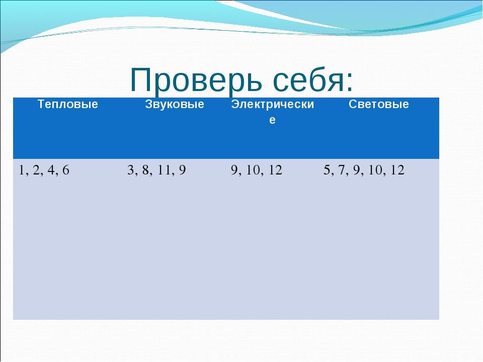 Проверь себя: ТепловыеЗвуковыеЭлектрическиеСветовые 1, 2, 4, 63, 8, 11, 9...
