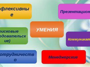 УМЕНИЯ Рефлексивные Поисковые (исследовательские) Сотрудничество Менеджерски