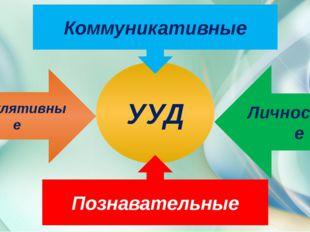 УУД Познавательные Коммуникативные Регулятивные Личностные