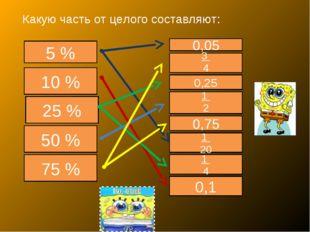 5 % 10 % 25 % 50 % 75 % 1 20 0,05 1 4 0,25 0,75 3 4 1 2 0,1 Какую часть от це