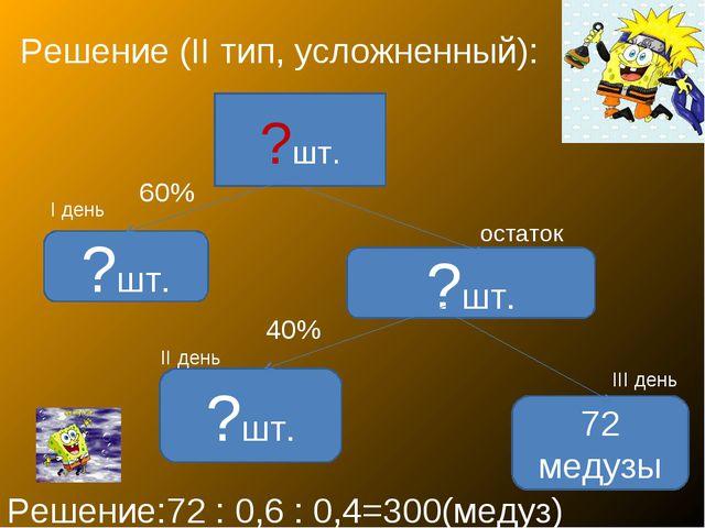 Решение (II тип, усложненный): ?шт. ?шт. ?шт. ?шт. 72 медузы 60% I день остат...
