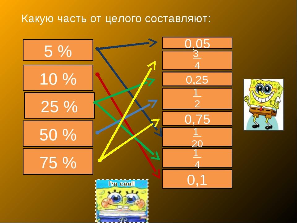 5 % 10 % 25 % 50 % 75 % 1 20 0,05 1 4 0,25 0,75 3 4 1 2 0,1 Какую часть от це...