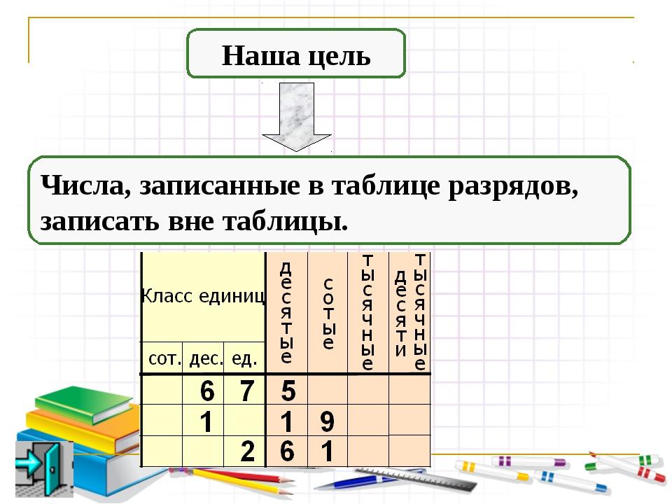 Наша цель Числа, записанные в таблице разрядов, записать вне таблицы.