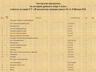 Авторская программа по истории древнего мира 5 класс учитель истории ГУ «Жакс