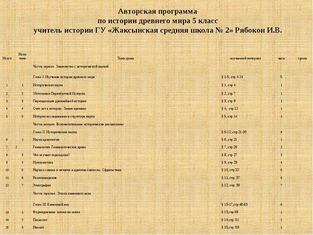 Авторская программа по истории древнего мира 5 класс учитель истории ГУ «Жакс...