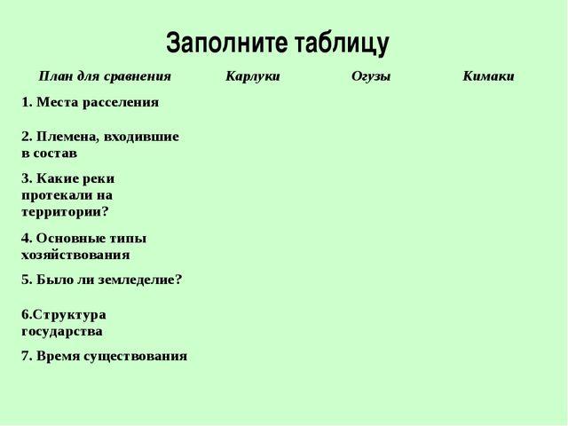 Заполните таблицу План для сравненияКарлукиОгузыКимаки 1. Места расселения...