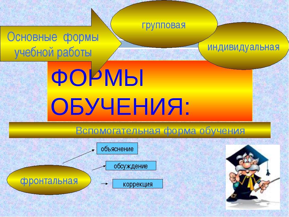 ФОРМЫ ОБУЧЕНИЯ: Вспомогательная форма обучения фронтальная индивидуальная гру...