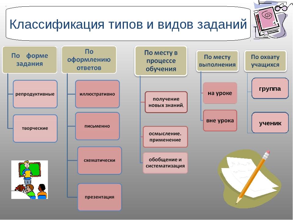 группа ученик Классификация типов и видов заданий
