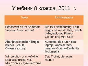 Учебник 8 класса, 2011 г. Тема Англицизмы Schon war esimSommer! Хорошобылолет