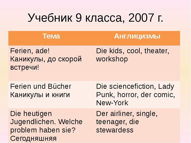 Учебник 9 класса, 2007 г. Тема Англицизмы Ferien,ade! Каникулы, до скорой вст...