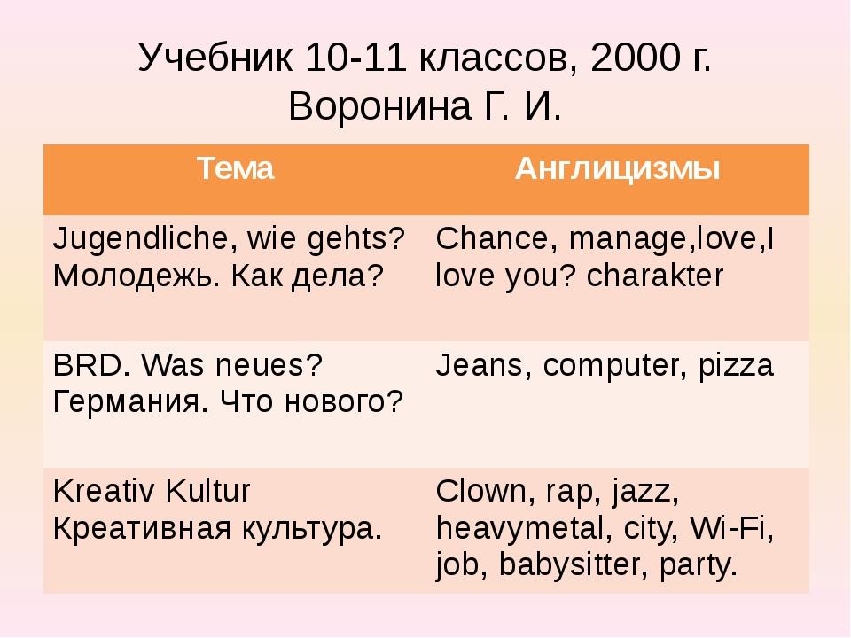 Учебник 10-11 классов, 2000 г. Воронина Г. И. Тема Англицизмы Jugendliche,wie...