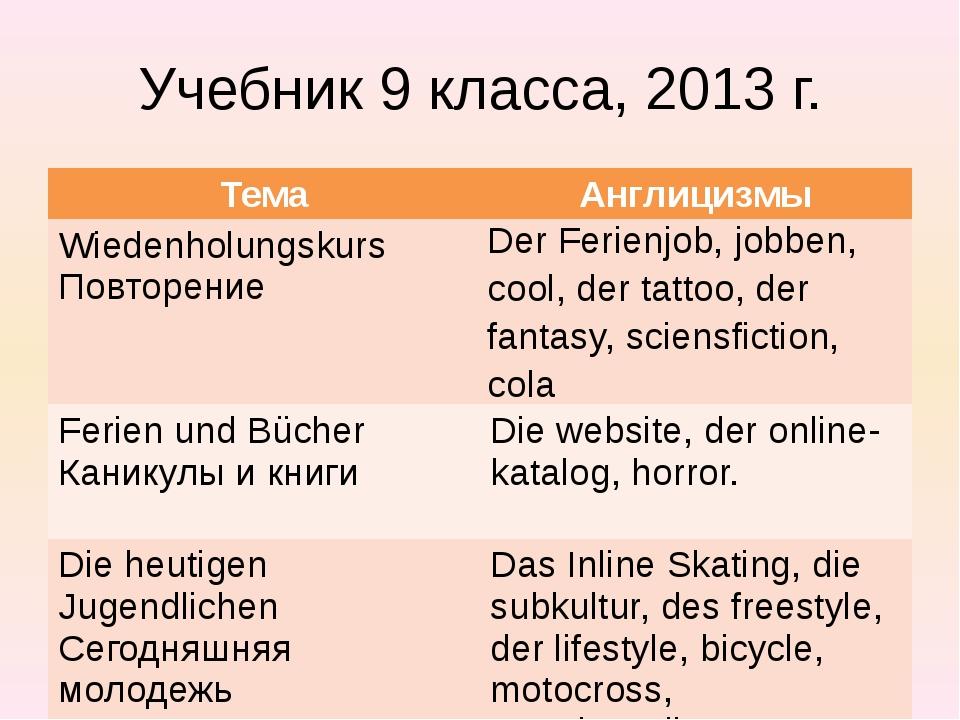 Учебник 9 класса, 2013 г. Тема Англицизмы Wiedenholungskurs Повторение DerFer...