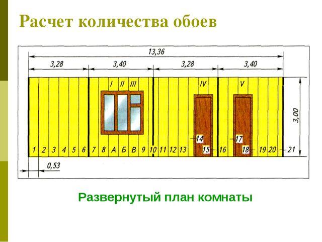 Расчет количества обоев Развернутый план комнаты