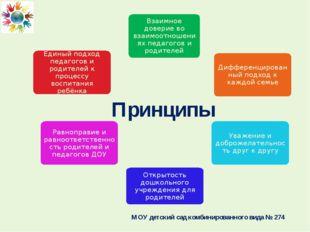 Принципы МОУ детский сад комбинированного вида № 274 Дифференцированный подхо